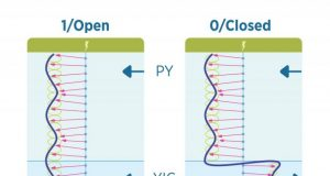 Researchers create first room temp magnon switch with industrially useful properties