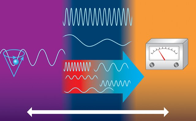 New breakthrough in spintronics could boost high speed data technology