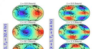 New study detects ringing of the global atmosphere