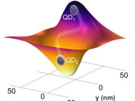 Scientists create new device to light up the way for quantum technologies