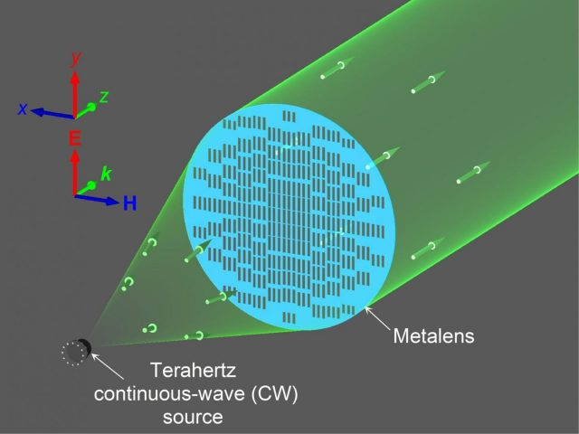 Underused part of the electromagnetic spectrum gets optics boost from metamaterial