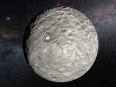 Dwarf planet Ceres is an ocean world