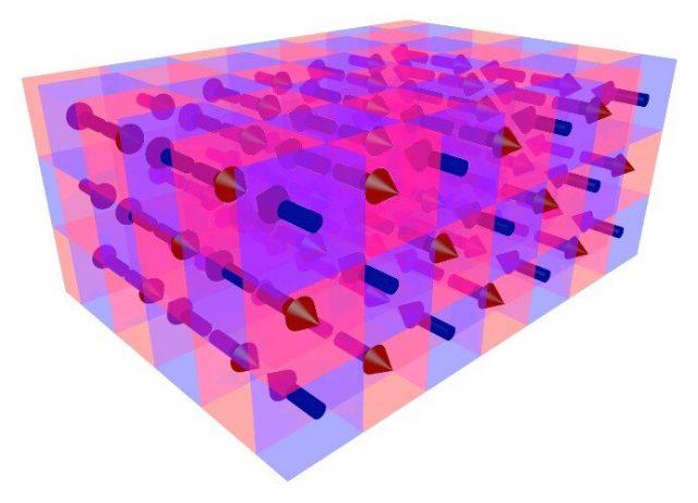 Storing information in antiferromagnetic materials