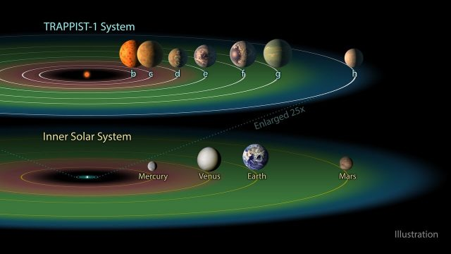 Surprising number of exoplanets could host life