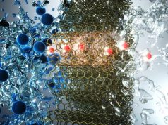 Carbon nanotubes developed for super efficient desalination