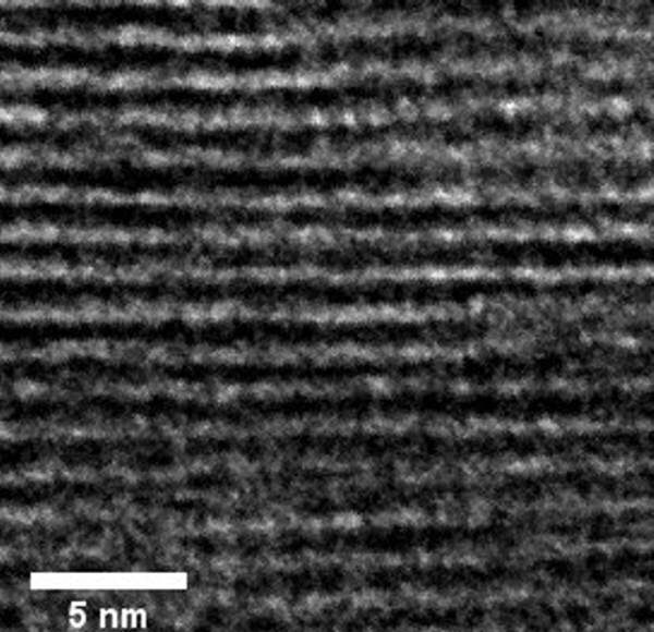 Chemists develop new material for the separation of carbon dioxide from industrial waste gases