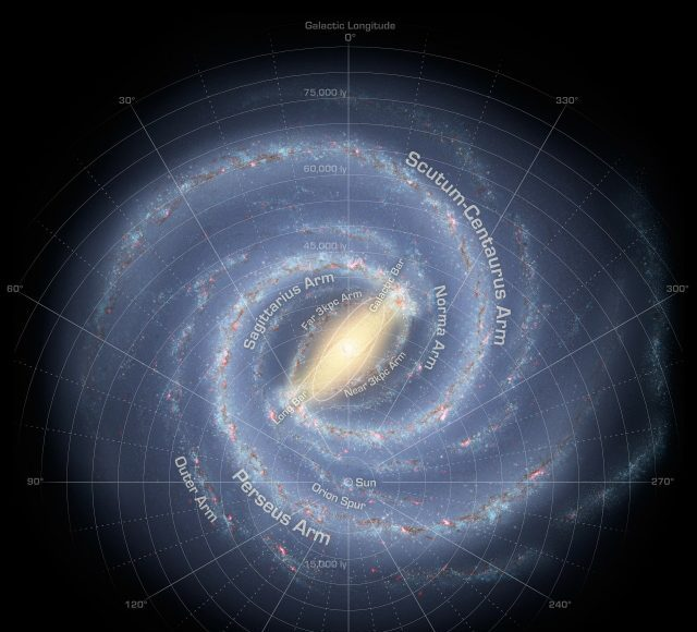 Fast rotating stars at the centre of the Milky Way could have migrated from the outskirts of the galaxy