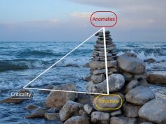 Tetrahedra may explain waters uniqueness