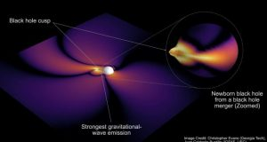 The black hole always chirps twice Scientists find clues to decipher the shape of black holes