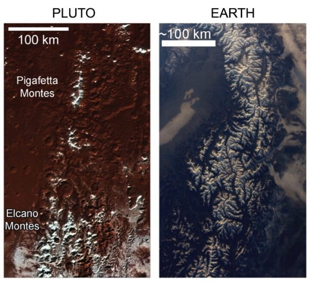 The mountains of Pluto are snowcapped but not for the same reasons as on Earth
