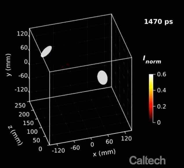 Ultrafast camera films 3 D movies at 100 billion frames per second