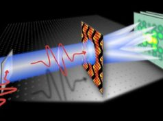 Shining a light on nanoscale dynamics