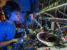 Unprecedented accuracy in quantum electrodynamics