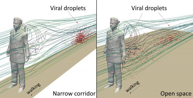 Fast walking in narrow corridors can increase COVID 19 transmission risk