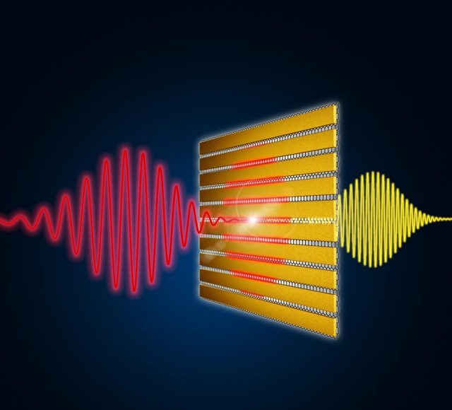 Research team develops new material system to convert and generate terahertz waves