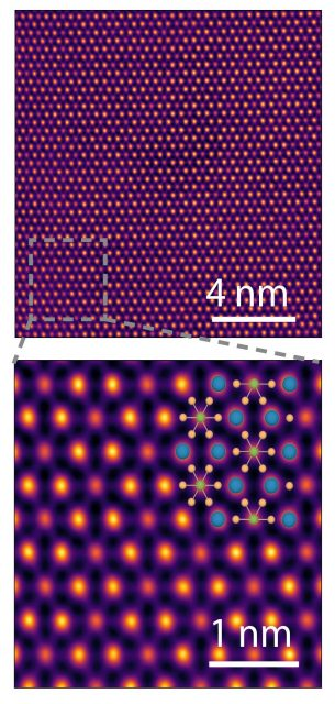 Titanium atom that exists in two places at once in crystal to blame for unusual phenomenon