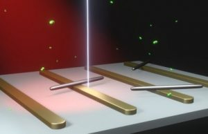 Engineers find a way to control chemical catalysts with sculpted light