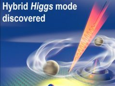 Light controlled Higgs modes found in superconductors potential sensor computing uses