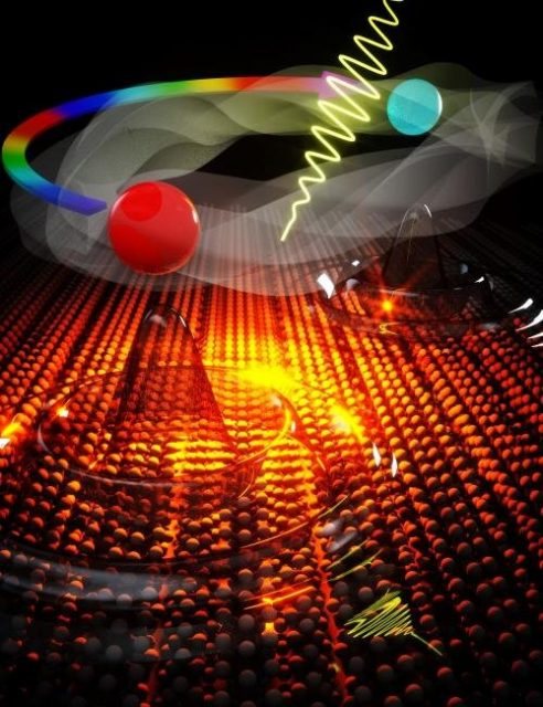 Light induced twisting of Weyl nodes switches on giant electron current