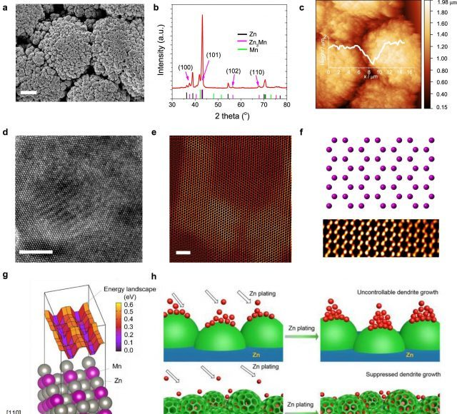 New nanostructured alloy for anode is a big step toward revolutionizing energy storage
