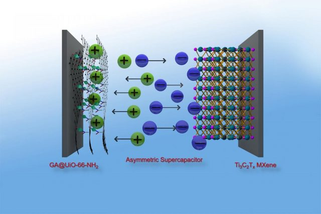 Powerful graphene hybrid material for highly efficient supercapacitors