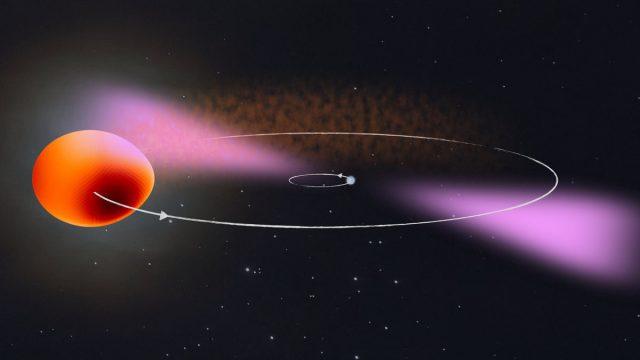 Einstein@Home reveals true identity of mysterious gamma ray source