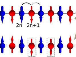 Lack of symmetry in qubits cant fix errors in quantum computing might explain