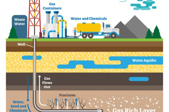 Mechanism responsible for creating halogenated organic compounds in fracking discovered