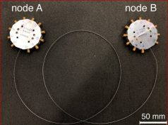 Researchers send entangled qubit states through a communication channel for the first time