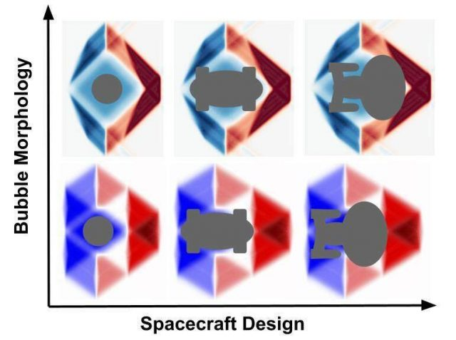 Breaking the warp barrier for faster than light travel
