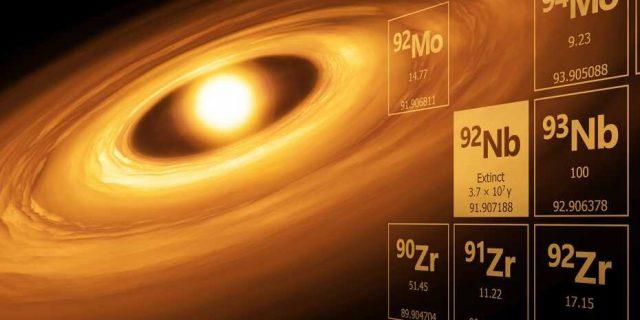 Extinct atom reveals the long kept secrets of the solar system