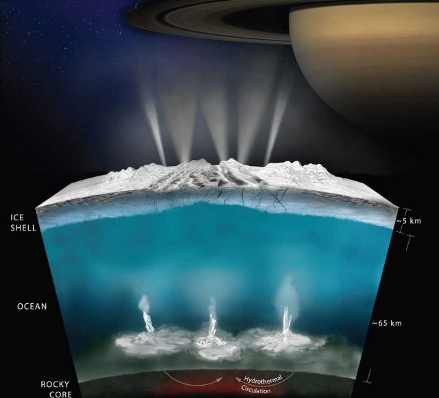 Researcher theorizes worlds with underground oceans support conceal life