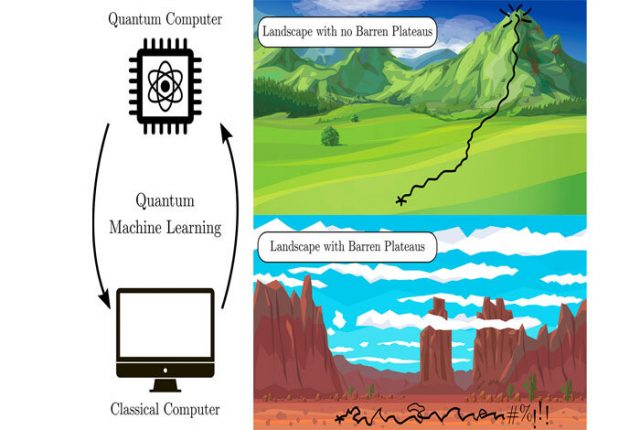 Solving barren plateaus is the key to quantum machine learning