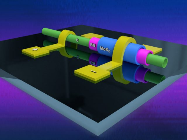 Sushi like rolled 2D heterostructures may lead to new miniaturized electronics
