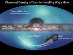 Astronomers release new all sky map of the Milky Ways outer reaches