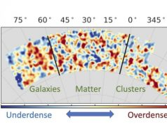 Dark Energy Survey physicists open new window into dark energy