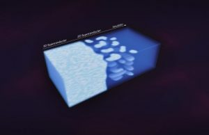 In a first scientists watch 2D puddles of electrons spontaneously emerge in a 3D superconducting material