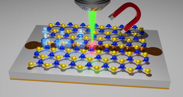 International research makes progress towards improved materials for quantum sensor technology