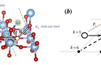 New quantum approach helps solve an old problem in materials science