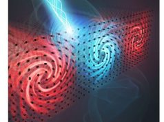 New research uncovers dynamics of ultrasmall ultrafast groups of atoms