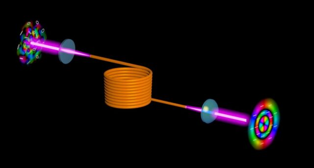 Flipping optical wavefront eliminates distortions in multimode fibers