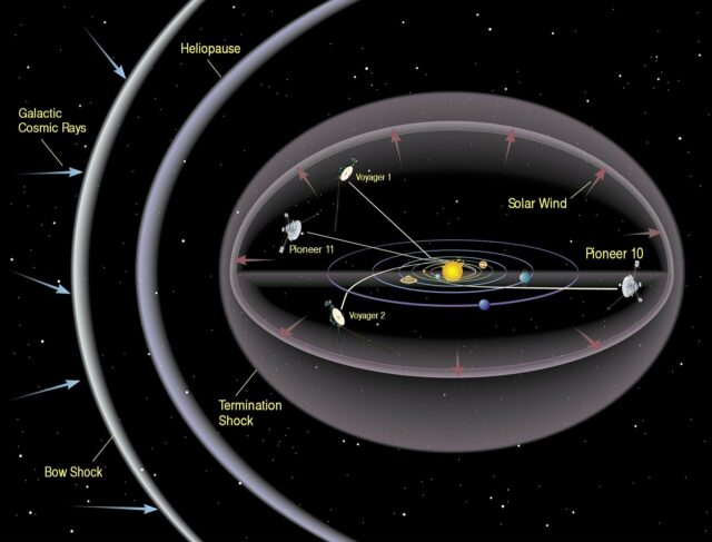 In the emptiness of space Voyager 1 detects plasma hum