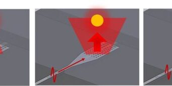 Nano flashlight could allow future cell phones to detect viruses more